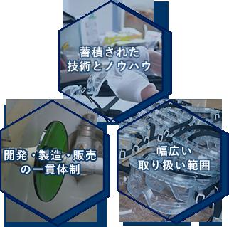 蓄積された技術とノウハウ 開発・製造・販売の一貫体制 幅広い取り扱い範囲